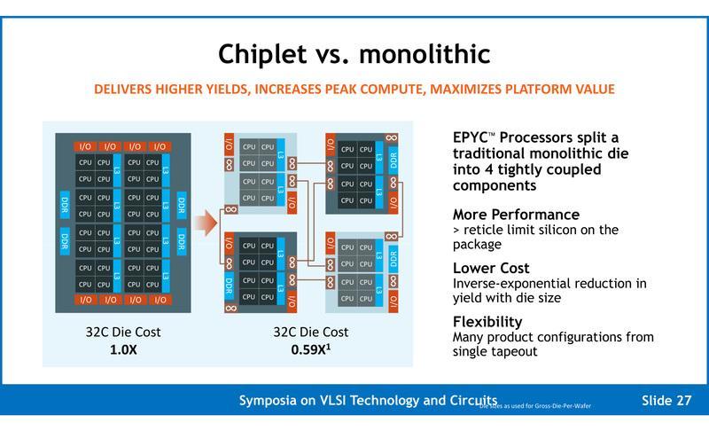 AMD Monolitic vs MCM