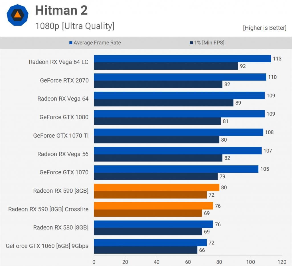 Hitman_1080p