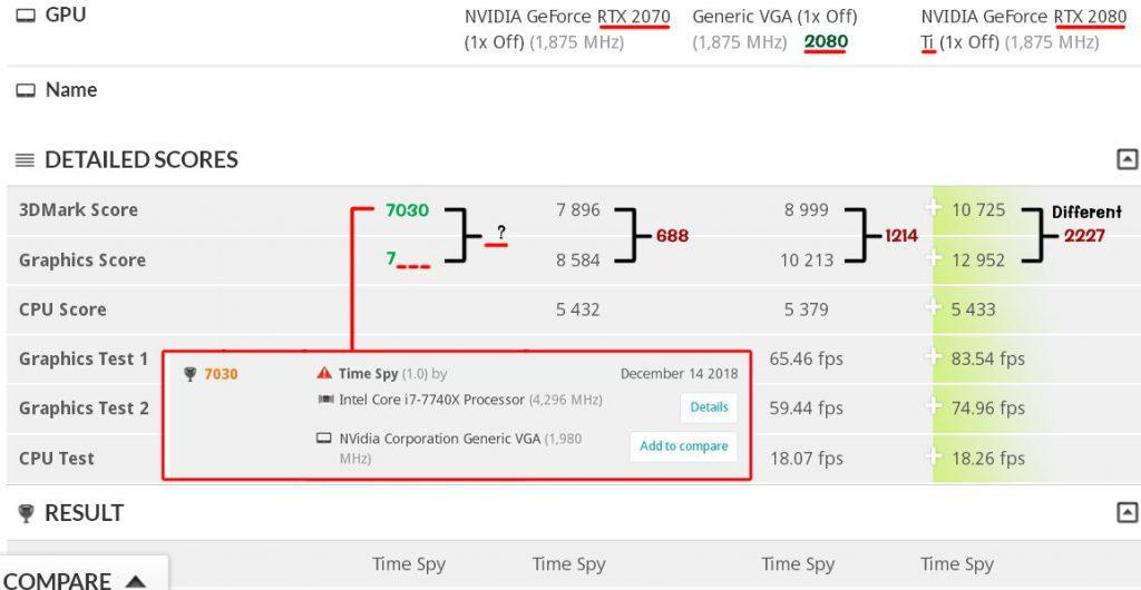 RTX 2060 TimeSpy filtración
