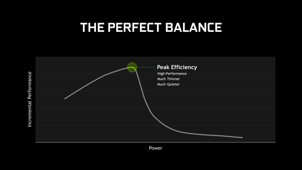 nvidia-geforce-gtx-max-q-laptops-the-perect-balance-1920