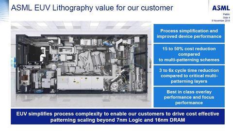 Samsung comienza a producir en masa DRAM a 7 nm con EUV