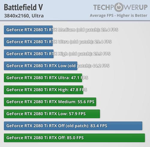Battlefield 5 rtx-2080-ti-2160