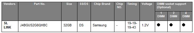 Samsung DC módulos soportados por Asus