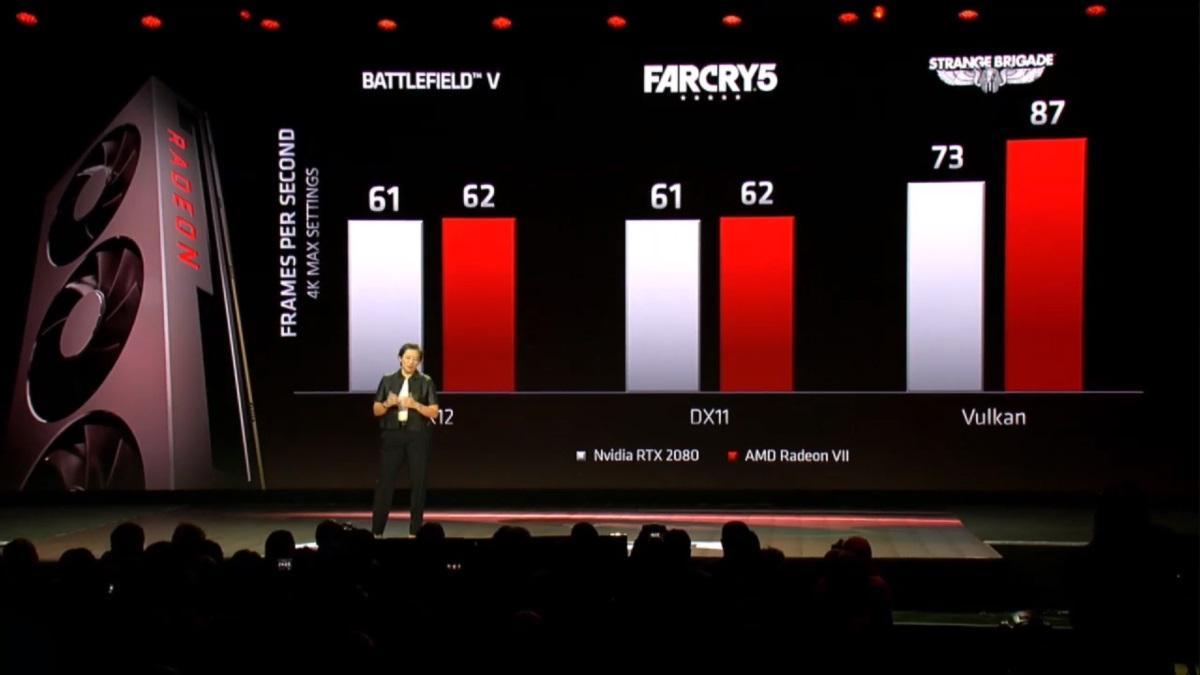 AMD-Radeon-Vega-VII-02