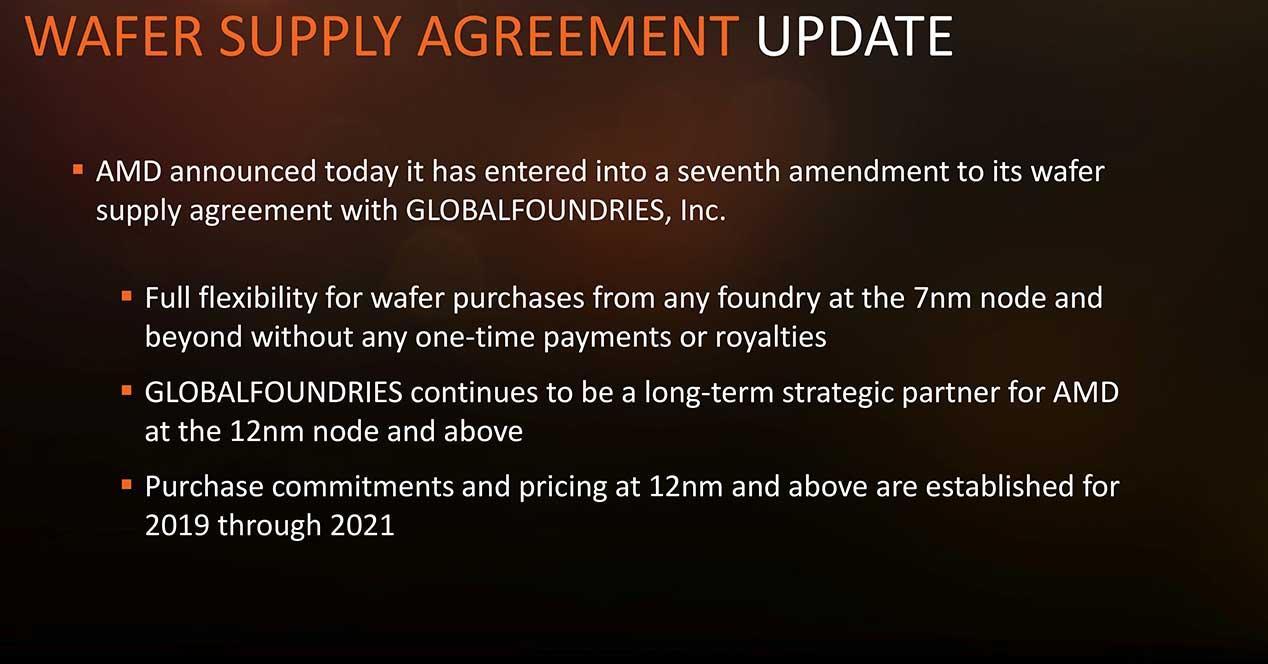 AMD-WSA-2019