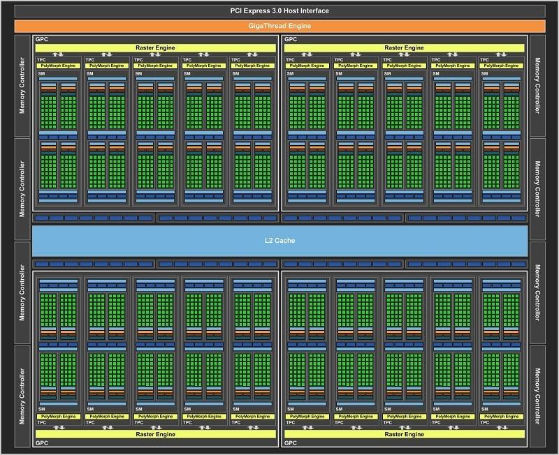 Nvidia-GeForce-GTX-1080-Block-Diagram