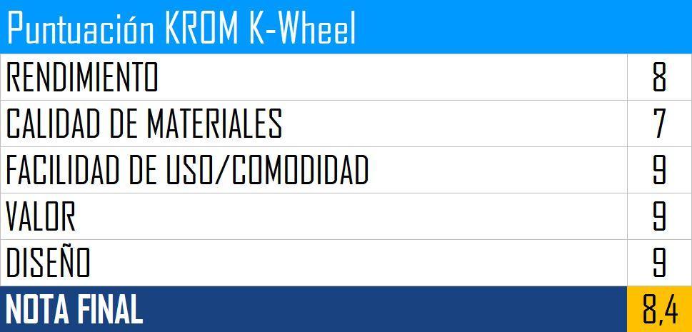Puntuación KROM K-Wheel