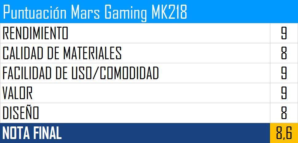 Puntuación Mars Gaming MK218