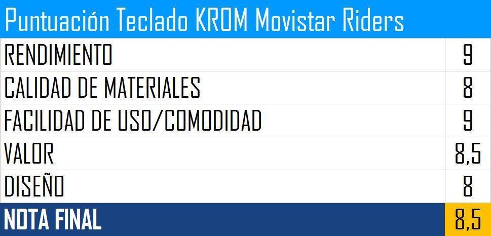 Puntuación Teclado KROM Movistar Riders
