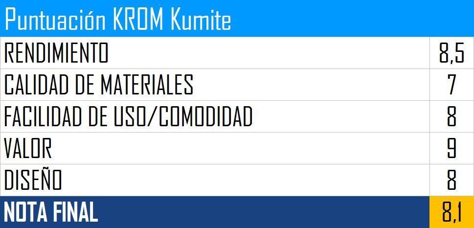 Puntuación mando arcade KROM Kumite