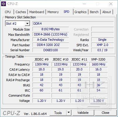 DDR4 XPG GAMMIX D30 2x8GB 3200 MHz - Review Pruebas 10