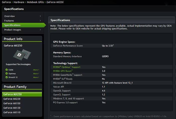 NVIDIA MX 250 Specs