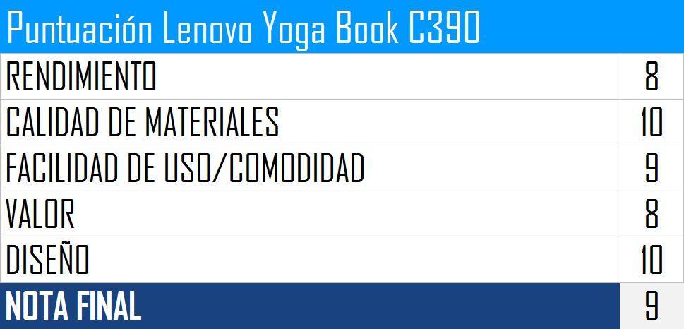 Puntuación Lenovo Yoga Book C390