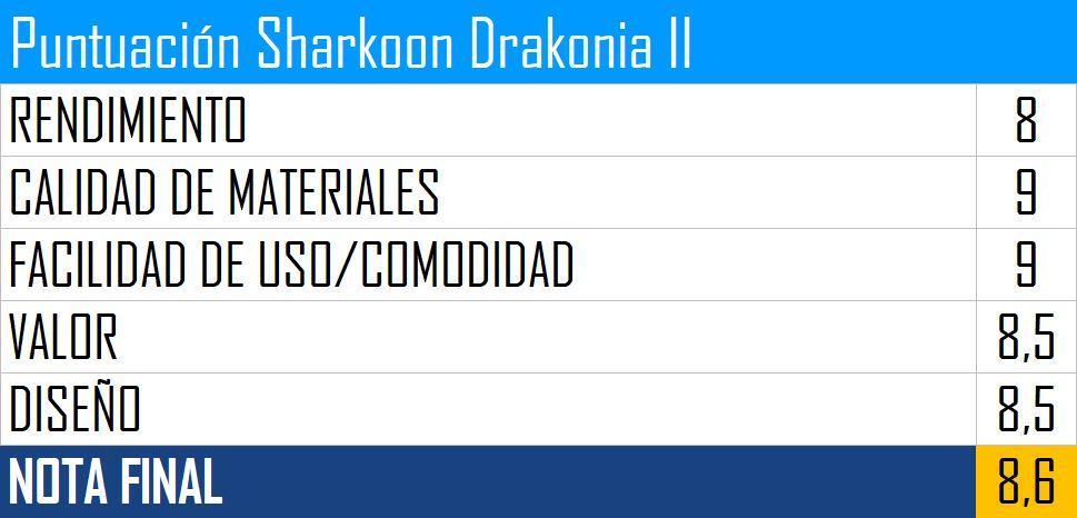 Puntuación Sharkoon Drakonia II