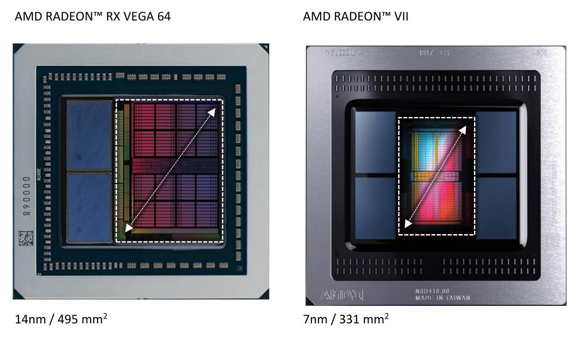 Radeon-VII-vs-RX-Vega-64-die-shot