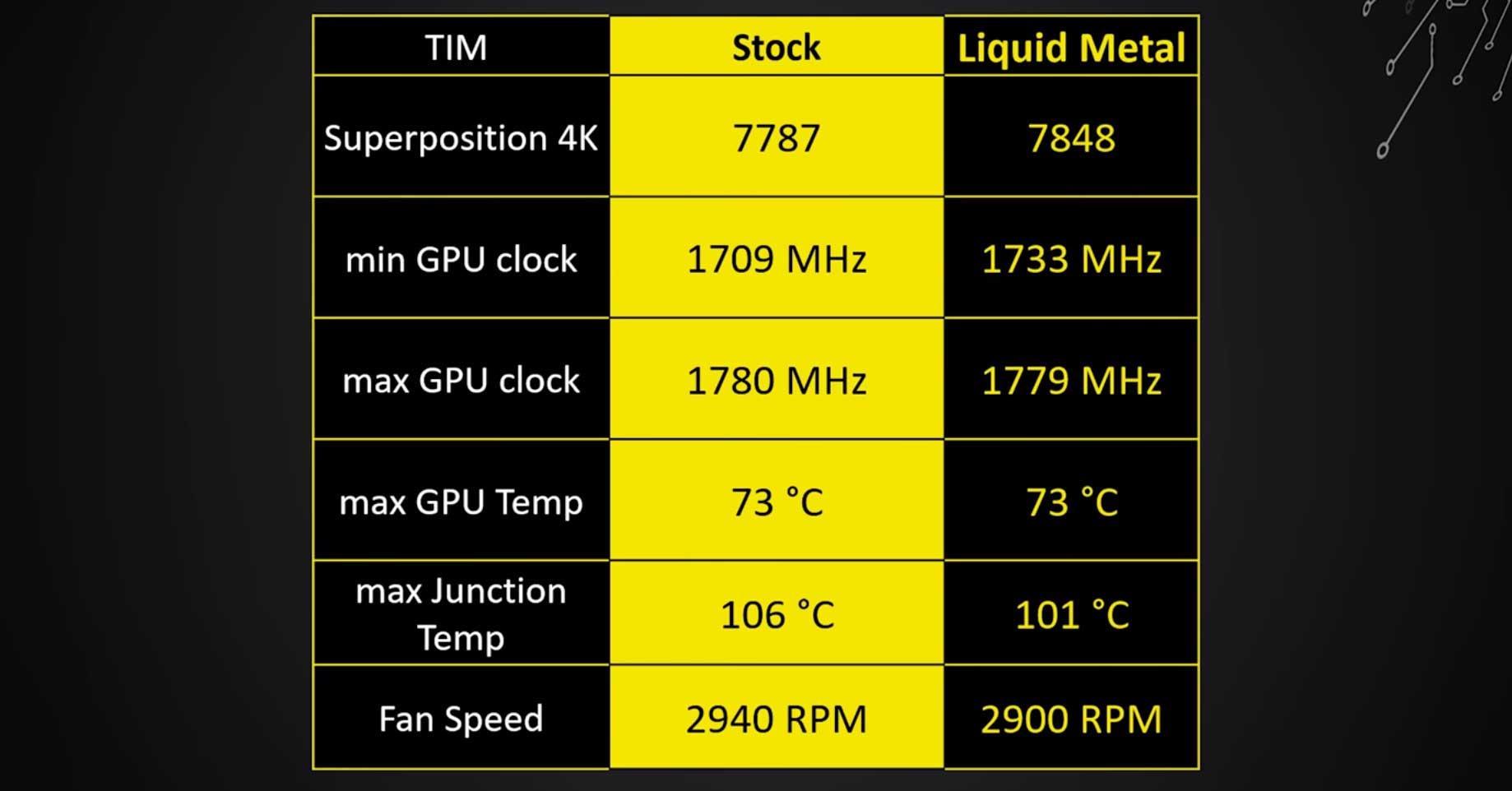 Thermal-Pad-vs-TIM-metal-AMD-Radeon-VII
