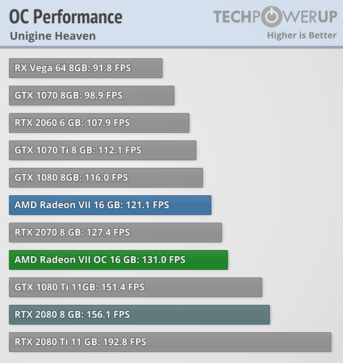 overclocked-performance