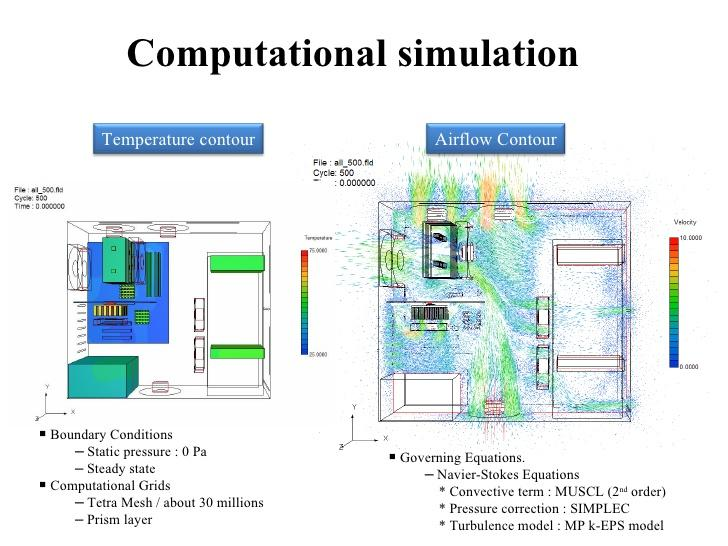 thermal-and-airflow-modeling