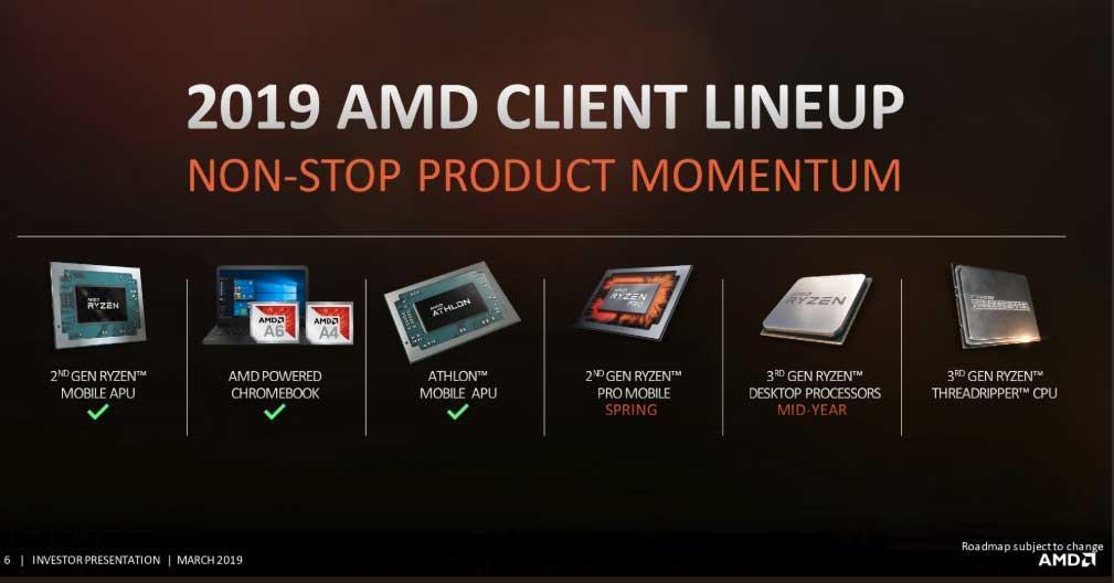 AMD-Investor-2019-2
