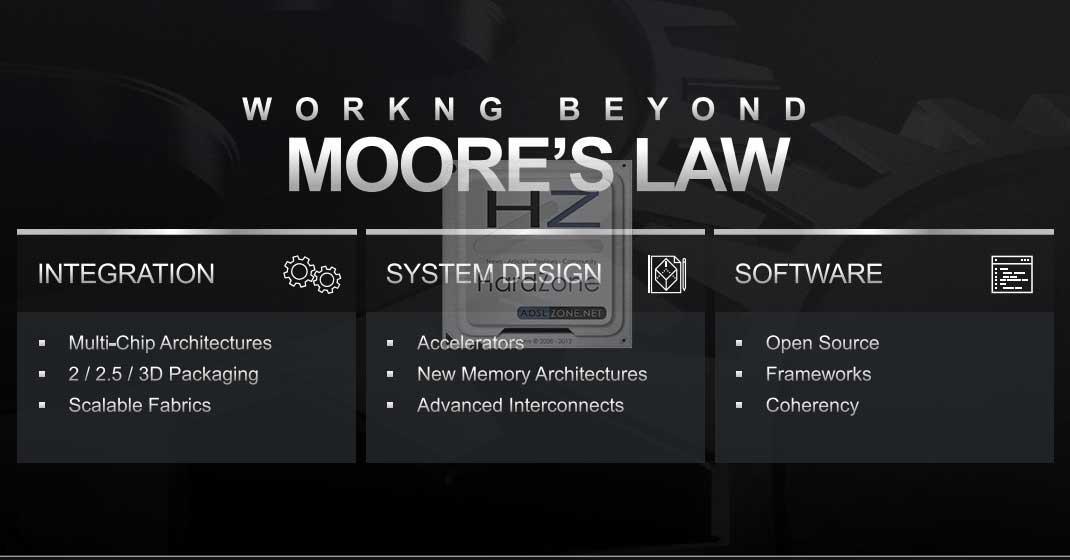 AMD-Ley-de-Moore