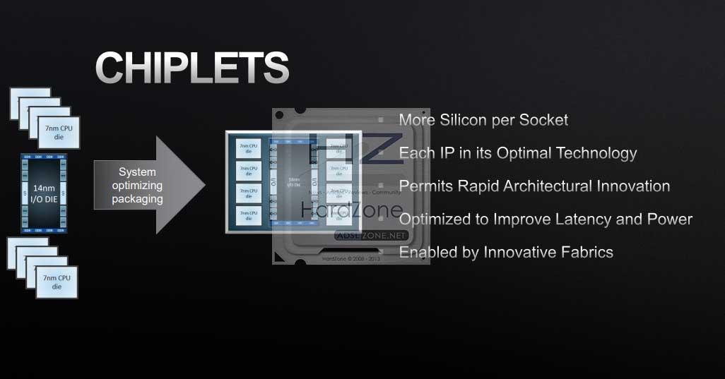 AMD-MCM-2