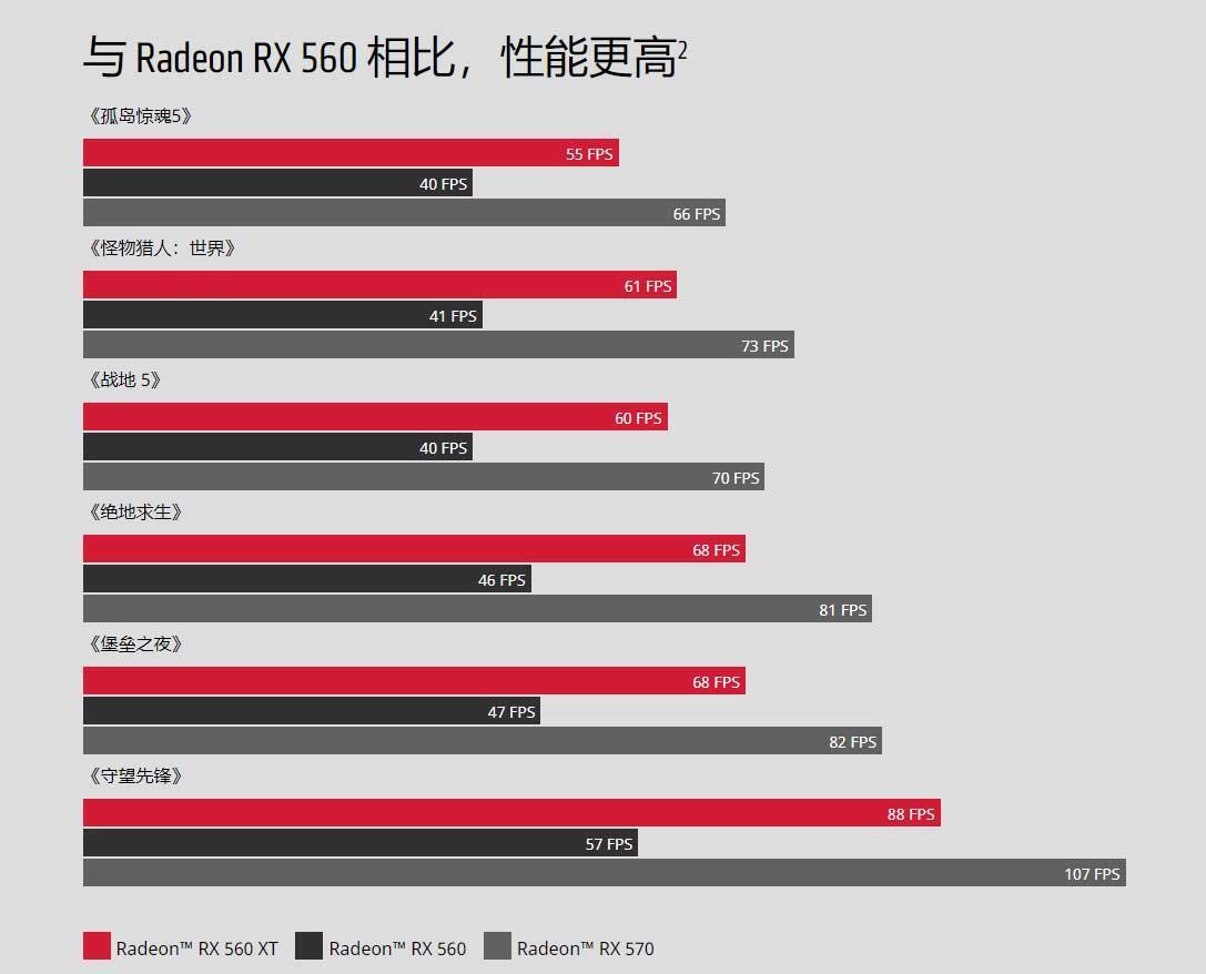 AMD-RX-560-XT-2