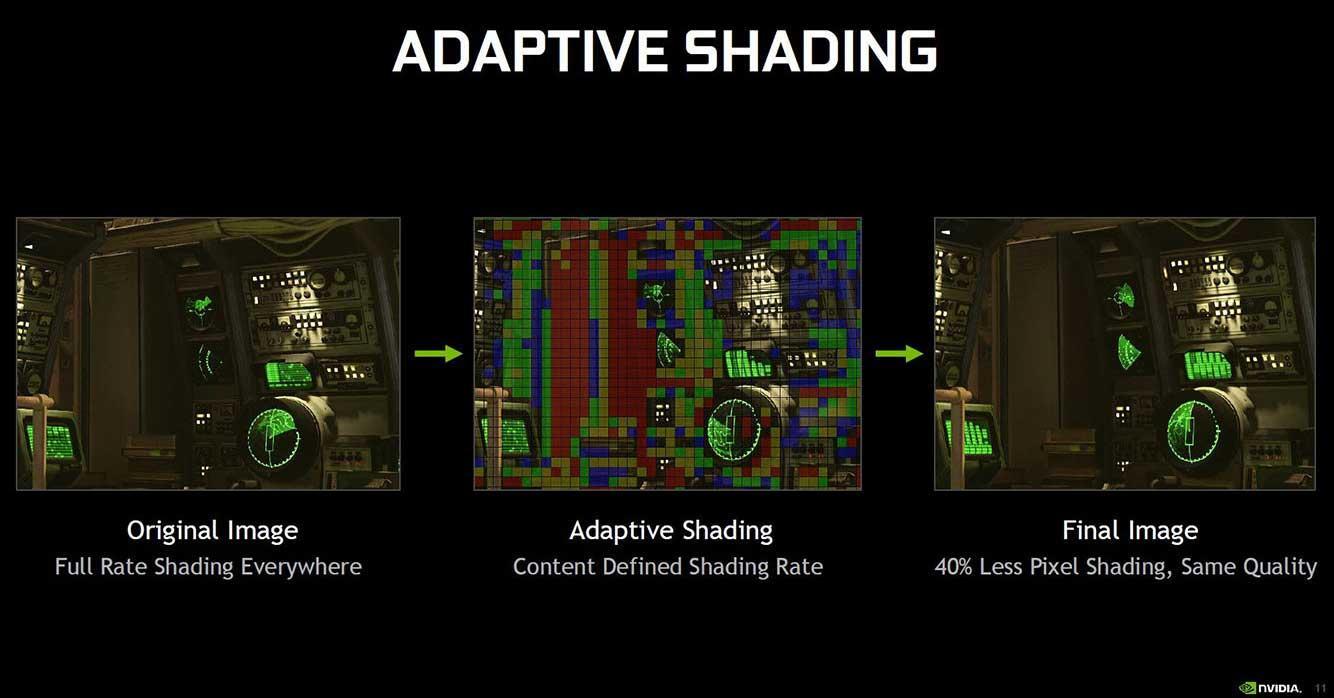 Adaptive-Shading-Turing