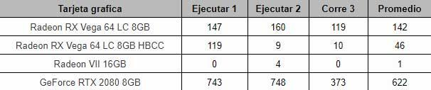 Frames-por-encima-de-50-ms