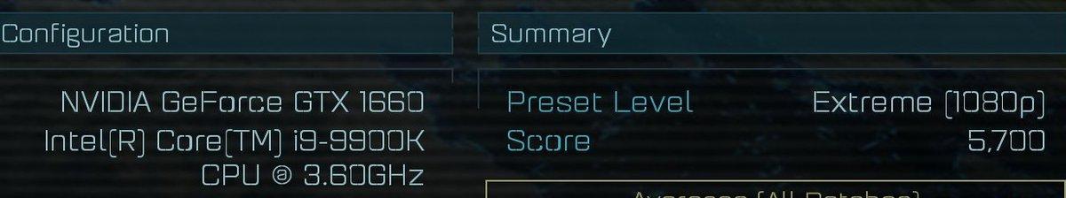 GTX 1660 Score