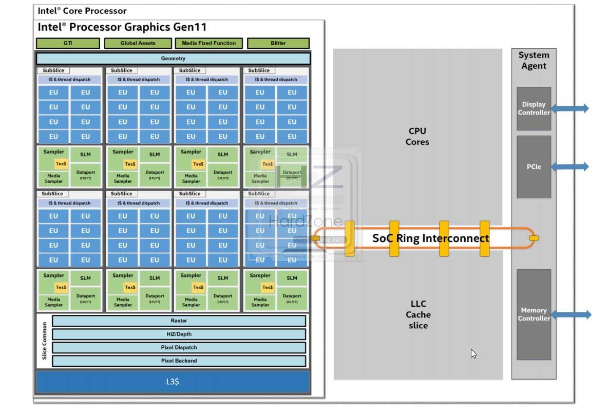 Intel-Gen-11-1