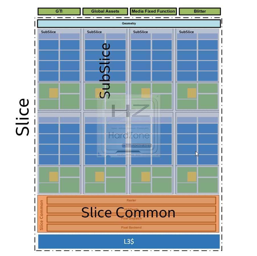 Intel-Gen-11-2