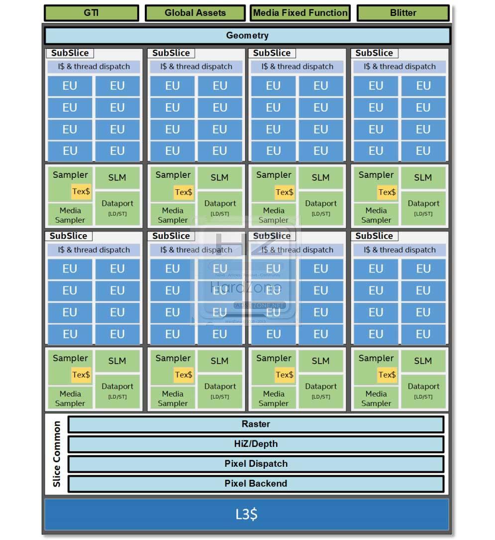 Intel-Gen-11-4