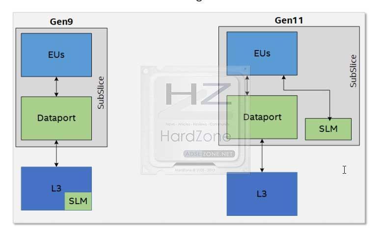 Intel-Gen-11-6