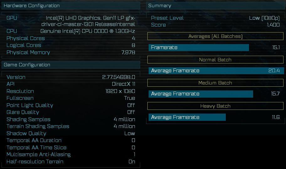 Intel-Gen-11-GPU-AotS-Benchmark