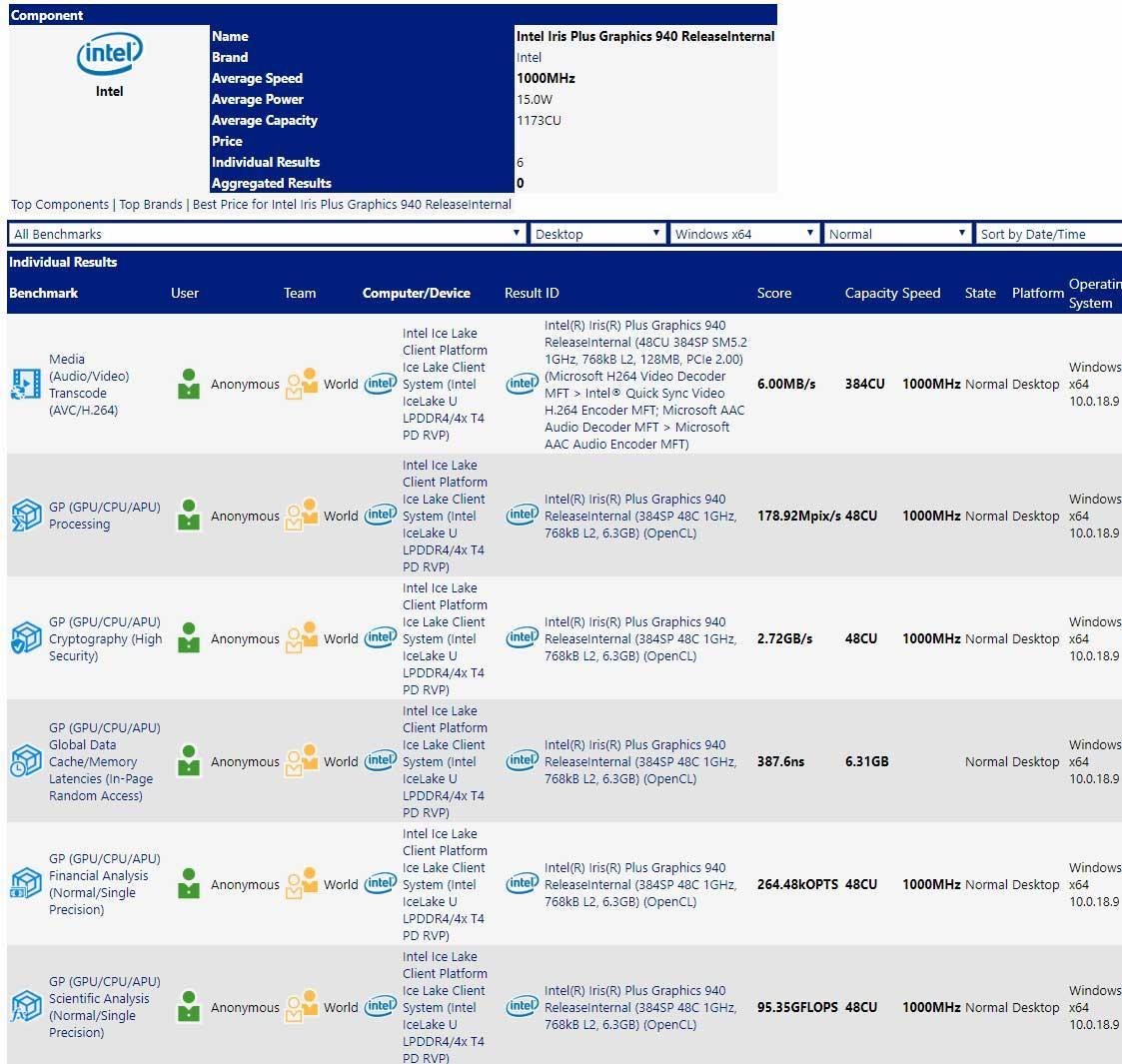 Intel-Iris-Plus-940