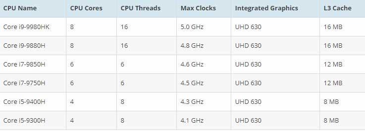 Intel-Serie-H-9-Generación-CPUs