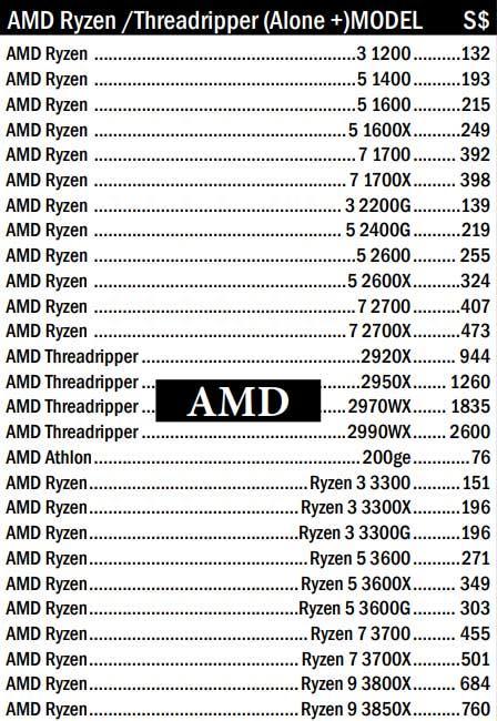 Precios-AMD-Ryzen-2-Serie-3000