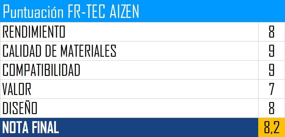 Puntuación FR-TEC AIZEN