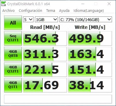 Rendimeinto de un SSD