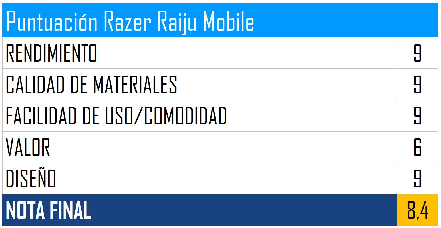 notas gamepad razer raiju mobile