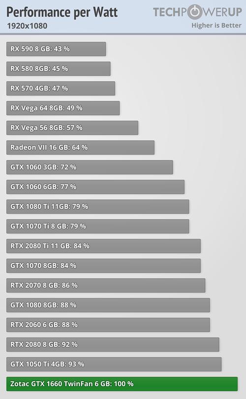 performance-per-watt_1920-1080