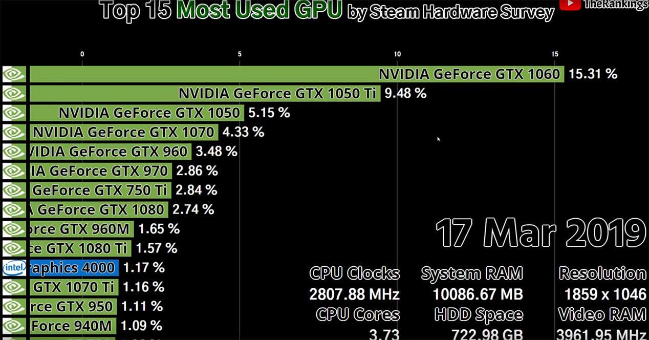 AMD-Vs-Intel-Vs-NVIDIA-GPUs-2004-2019-18