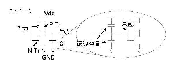 Diagrama funcionamiento de transistor