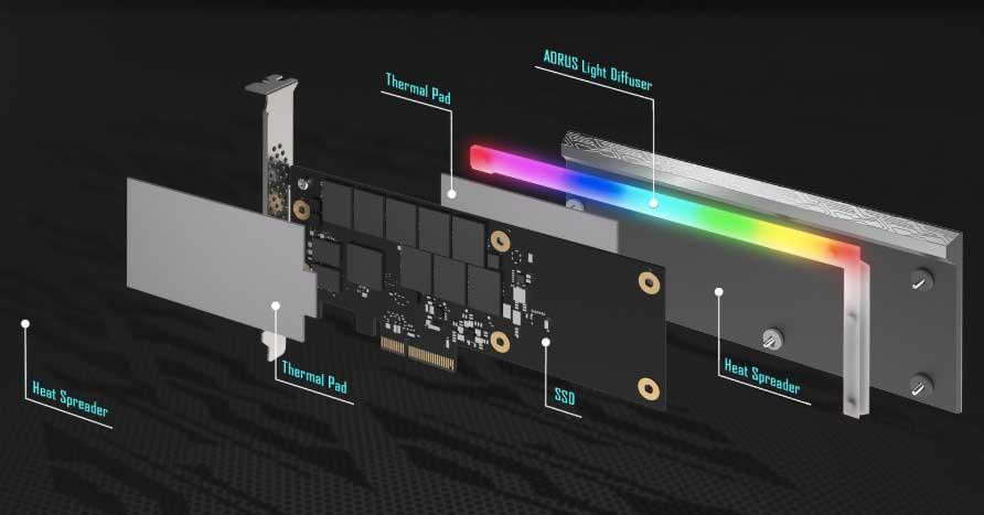 Gigabyte-PCIe-SSD-AIC-RGB