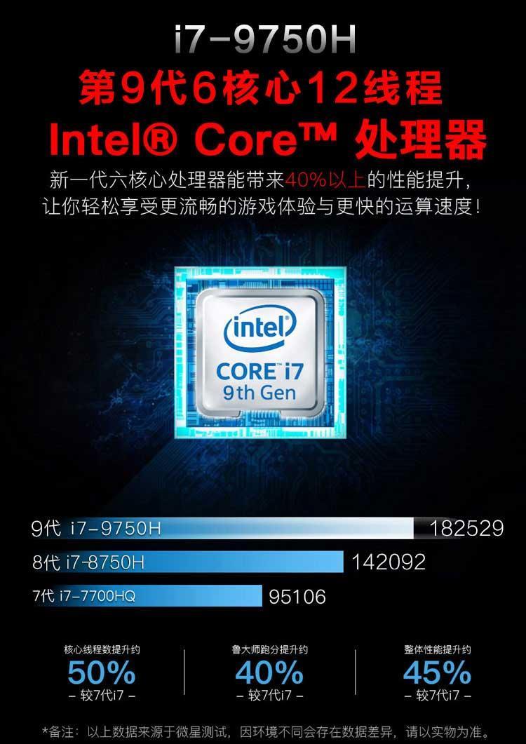 Intel-Core-i7-9750H