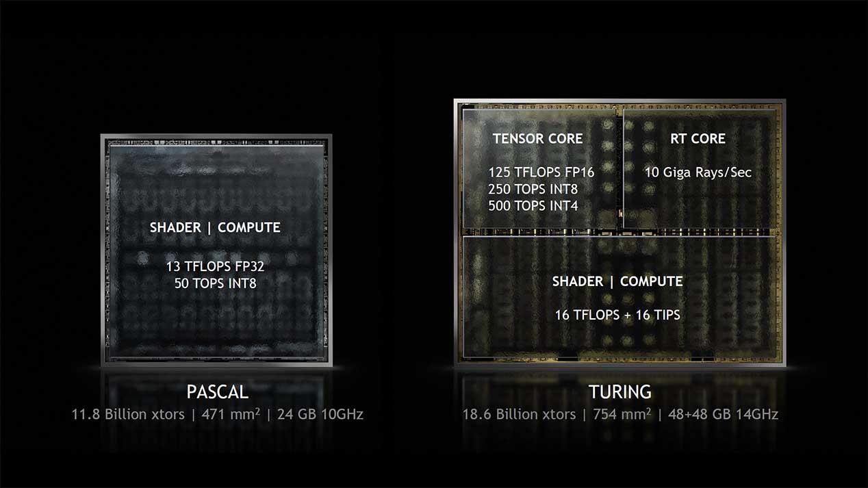 NVIDIA-RTX-Turing-vs-Pascalpng
