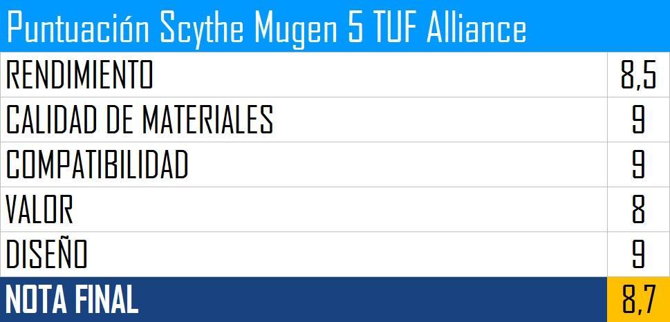 Puntuación Scythe Mugen 5 TUF Alliance
