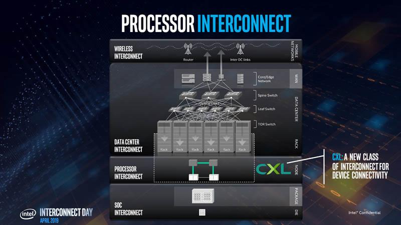 Intel-CXL-Interconnect-Where-it-Fits