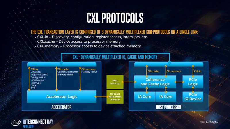 Intel-CXL-Interconnect-three-Protocols