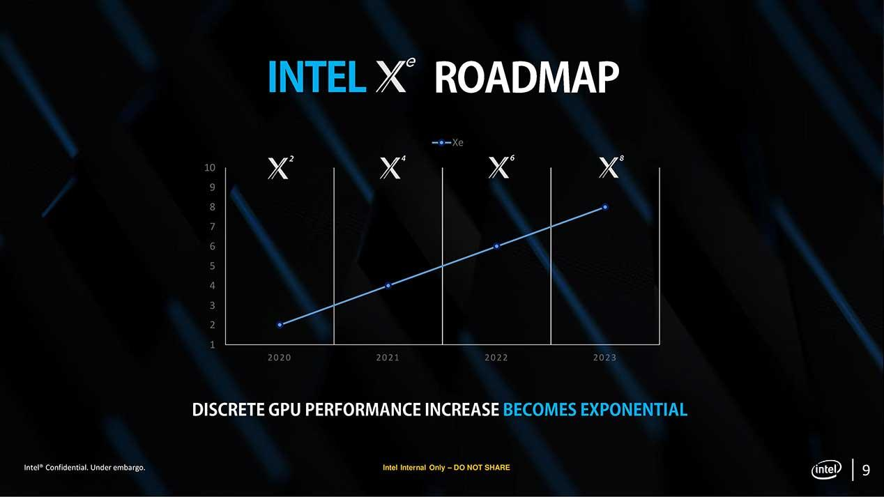 intel-xe-unleashed-page-003